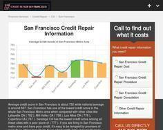 Credit Repair San Francisco